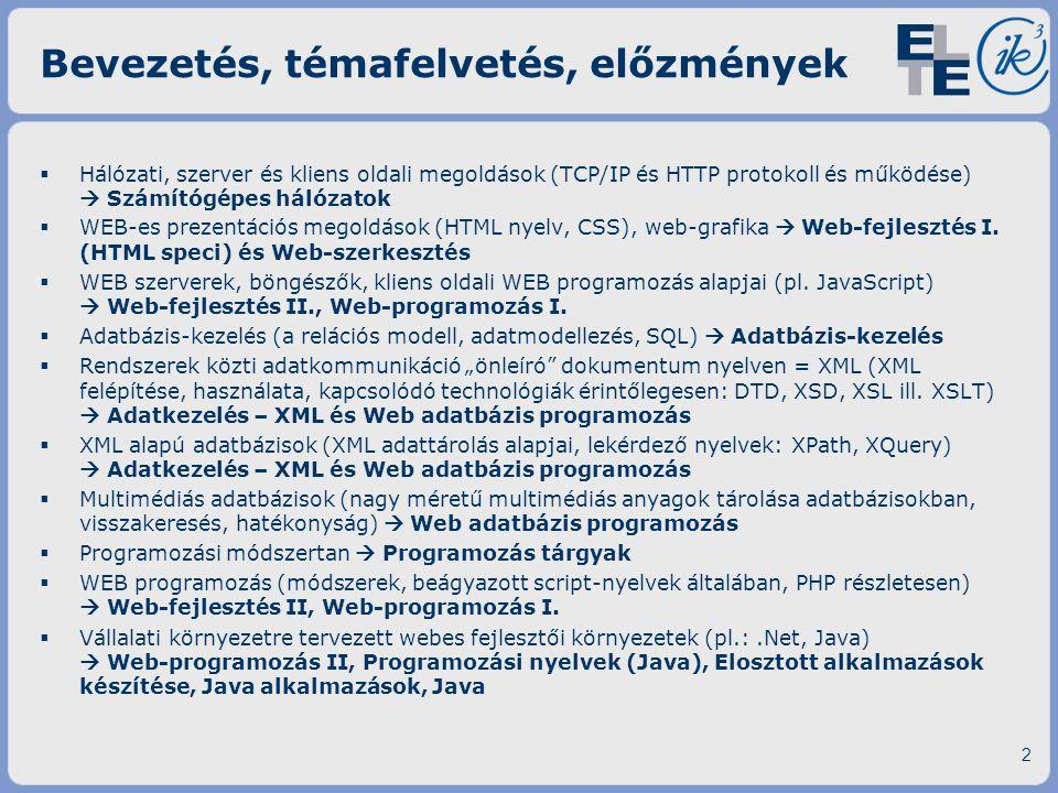 Bevezetés, témafelvetés, előzmények  Hálózati, szerver és kliens oldali megoldások (TCP/IP és HTTP protokoll és működése)  Számítógépes hálózatok 