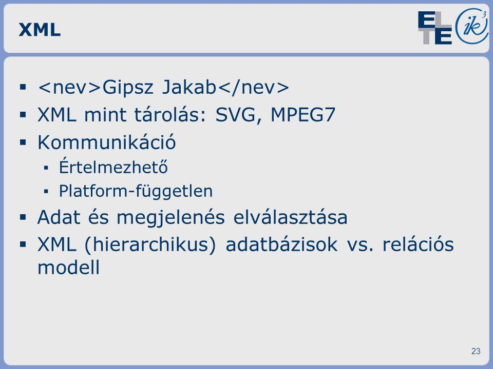 XML  Gipsz Jakab  XML mint tárolás: SVG, MPEG7  Kommunikáció ▪ Értelmezhető ▪ Platform-független  Adat és megjelenés elválasztása  XML (hierarchi
