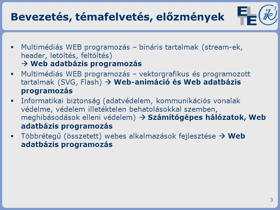 Bevezetés, témafelvetés, előzmények  Multimédiás WEB programozás – bináris tartalmak (stream-ek, header, letöltés, feltöltés)  Web adatbázis program