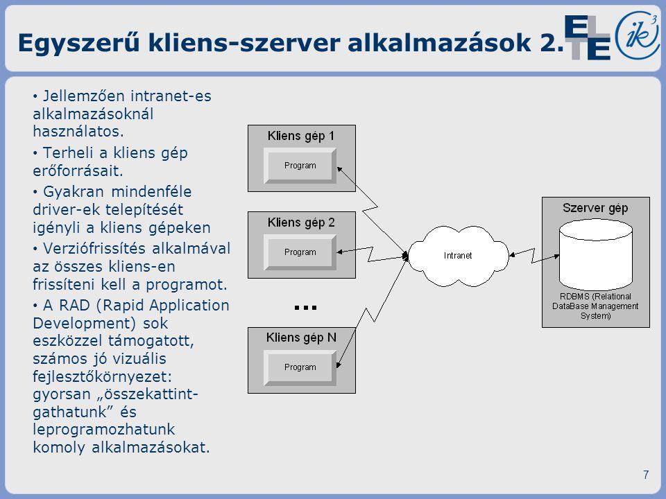 Jellemzően intranet-es alkalmazásoknál használatos. Terheli a kliens gép erőforrásait. Gyakran mindenféle driver-ek telepítését igényli a kliens gépek