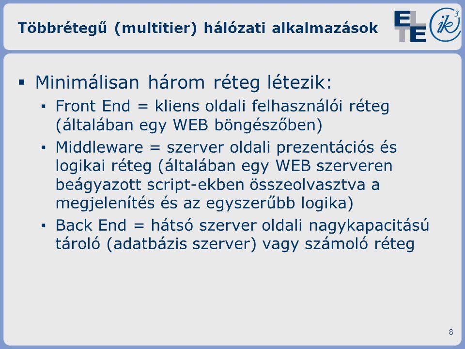 Többrétegű (multitier) hálózati alkalmazások  Minimálisan három réteg létezik: ▪ Front End = kliens oldali felhasználói réteg (általában egy WEB böng