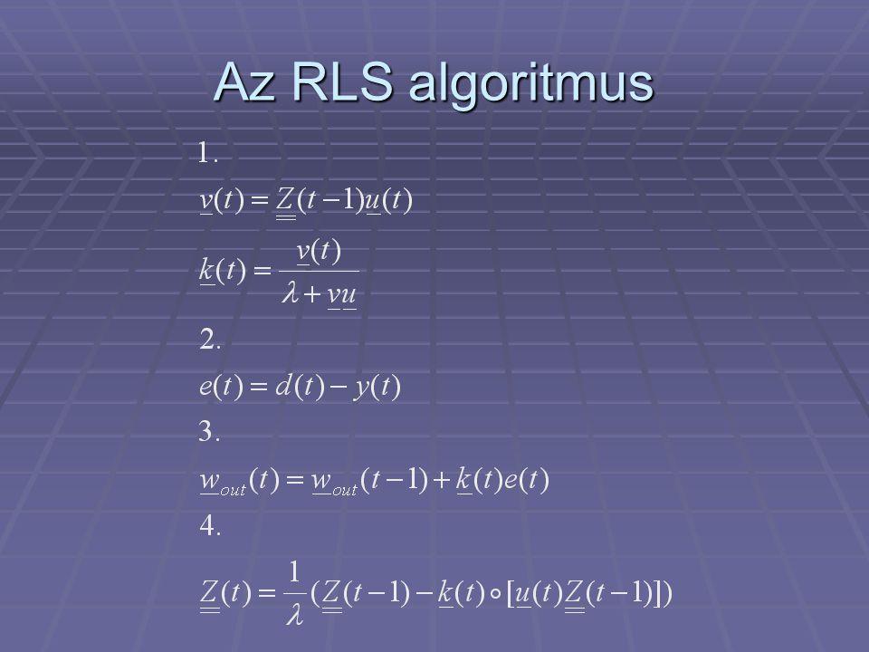 Az RLS algoritmus