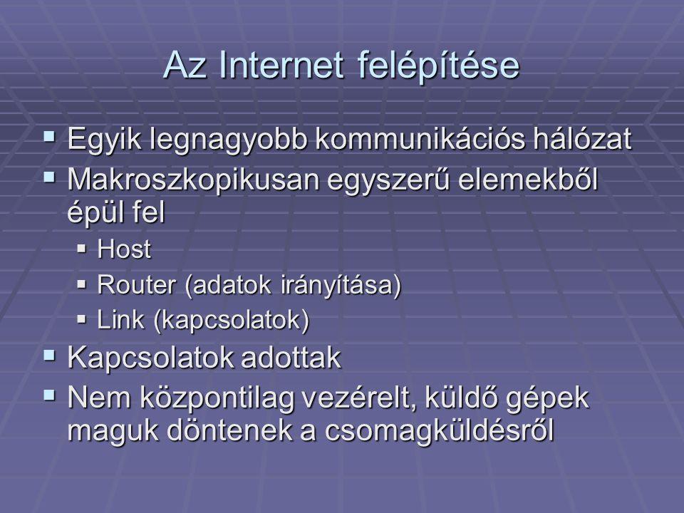 Az Internet felépítése  Egyik legnagyobb kommunikációs hálózat  Makroszkopikusan egyszerű elemekből épül fel  Host  Router (adatok irányítása)  Link (kapcsolatok)  Kapcsolatok adottak  Nem központilag vezérelt, küldő gépek maguk döntenek a csomagküldésről