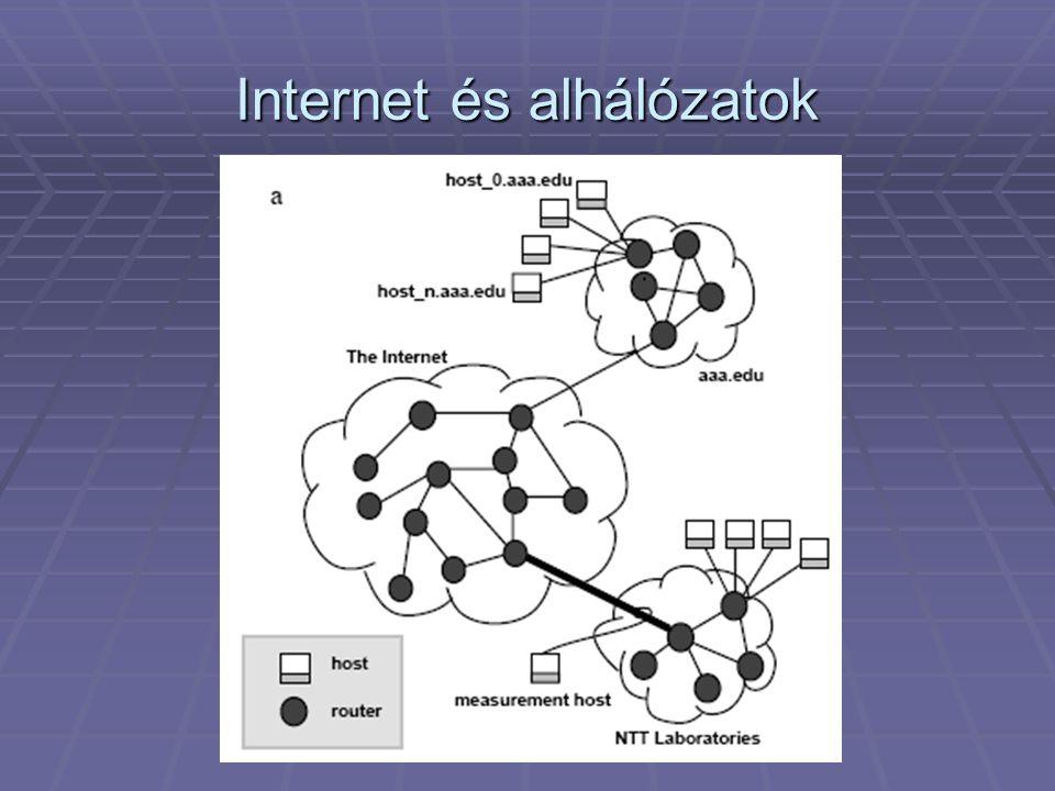 Internet és alhálózatok