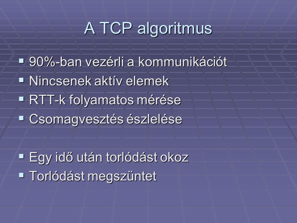 A TCP algoritmus  90%-ban vezérli a kommunikációt  Nincsenek aktív elemek  RTT-k folyamatos mérése  Csomagvesztés észlelése  Egy idő után torlódást okoz  Torlódást megszüntet