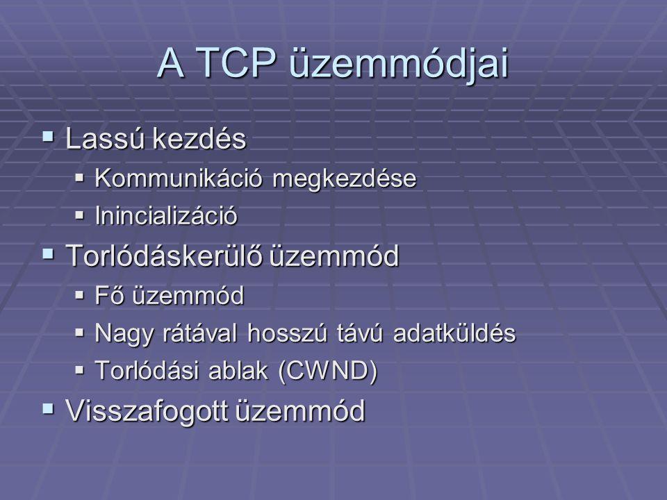 A TCP üzemmódjai  Lassú kezdés  Kommunikáció megkezdése  Inincializáció  Torlódáskerülő üzemmód  Fő üzemmód  Nagy rátával hosszú távú adatküldés  Torlódási ablak (CWND)  Visszafogott üzemmód