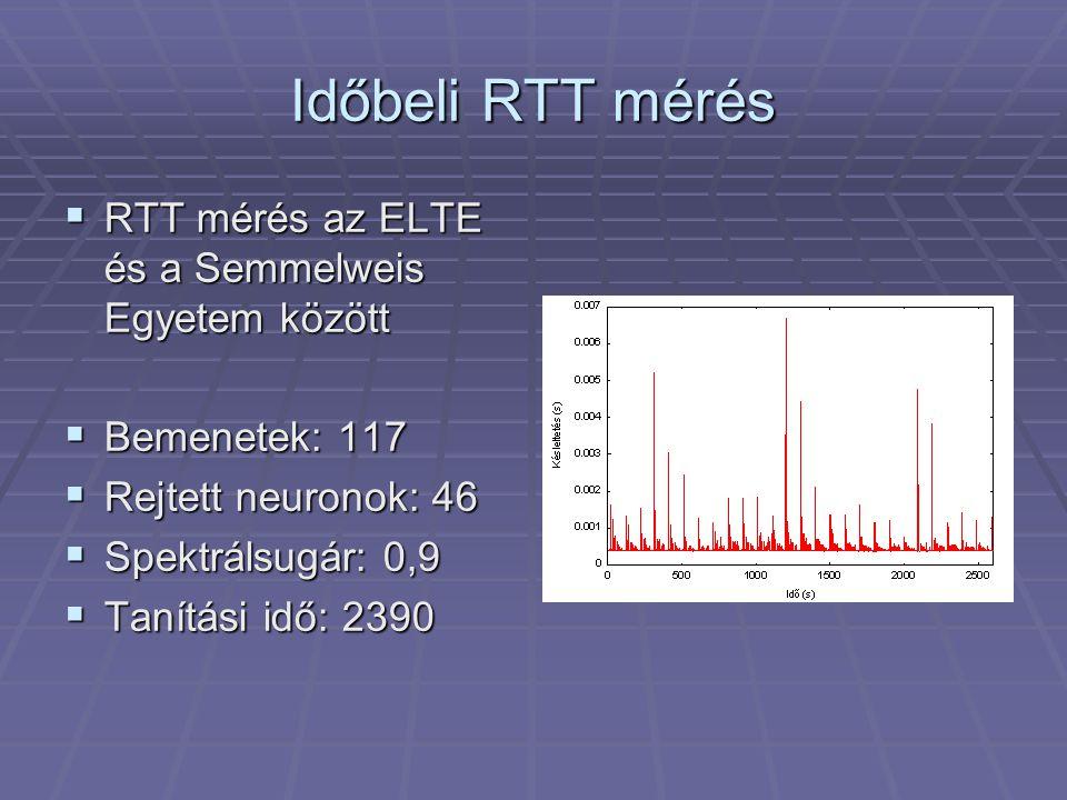 Időbeli RTT mérés  RTT mérés az ELTE és a Semmelweis Egyetem között  Bemenetek: 117  Rejtett neuronok: 46  Spektrálsugár: 0,9  Tanítási idő: 2390