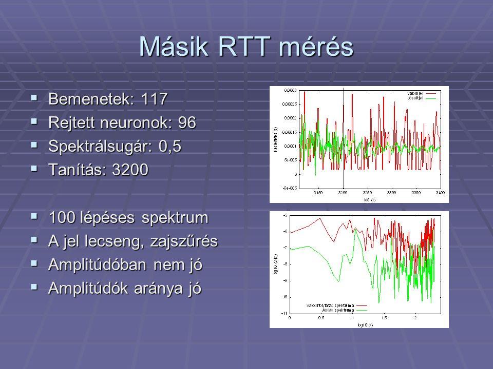 Másik RTT mérés  Bemenetek: 117  Rejtett neuronok: 96  Spektrálsugár: 0,5  Tanítás: 3200  100 lépéses spektrum  A jel lecseng, zajszűrés  Amplitúdóban nem jó  Amplitúdók aránya jó