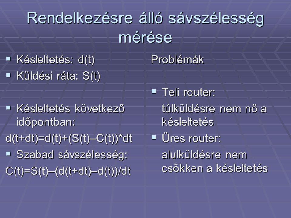 Rendelkezésre álló sávszélesség mérése  Késleltetés: d(t)  Küldési ráta: S(t)  Késleltetés következő időpontban: d(t+dt)=d(t)+(S(t)–C(t))*dt  Szabad sávszélesség: C(t)=S(t)–(d(t+dt)–d(t))/dtProblémák  Teli router: túlküldésre nem nő a késleltetés  Üres router: alulküldésre nem csökken a késleltetés