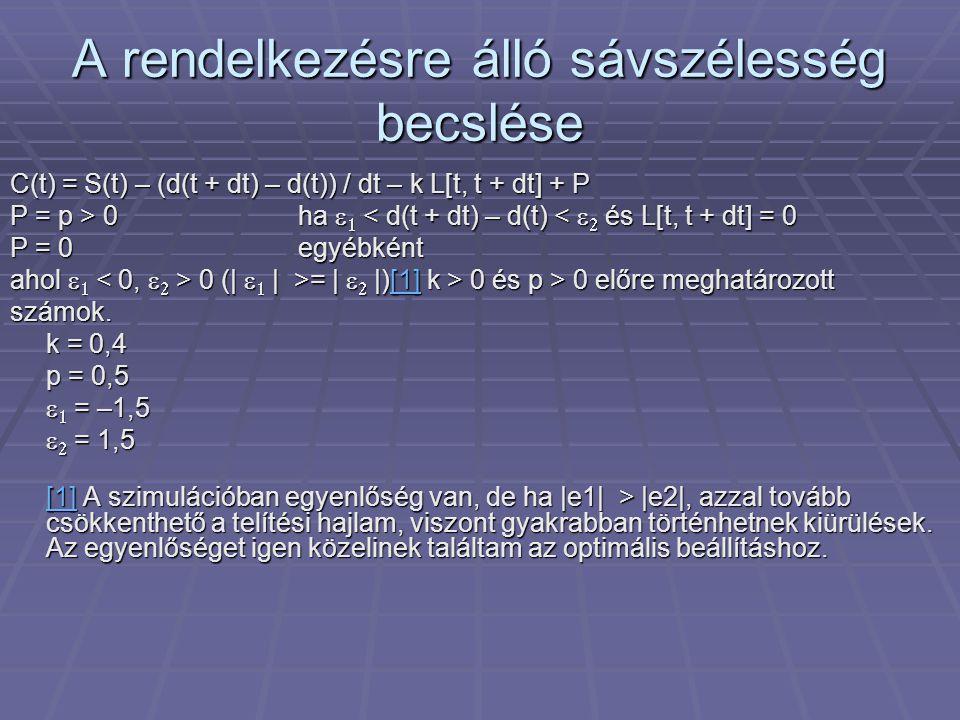 A rendelkezésre álló sávszélesség becslése C(t) = S(t) – (d(t + dt) – d(t)) / dt – k L[t, t + dt] + P P = p > 0ha   0ha   < d(t + dt) – d(t) <   és L[t, t + dt] = 0 P = 0egyébként ahol   0 (|   | >= |   |)[1] k > 0 és p > 0 előre meghatározott [1] számok.