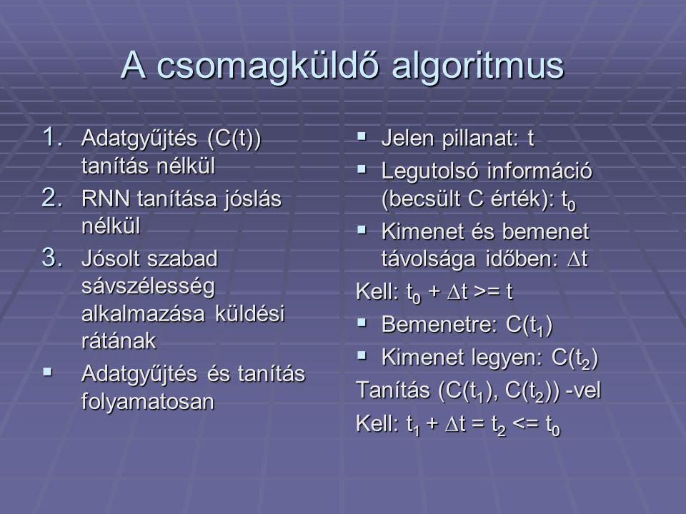 A csomagküldő algoritmus 1. Adatgyűjtés (C(t)) tanítás nélkül 2.