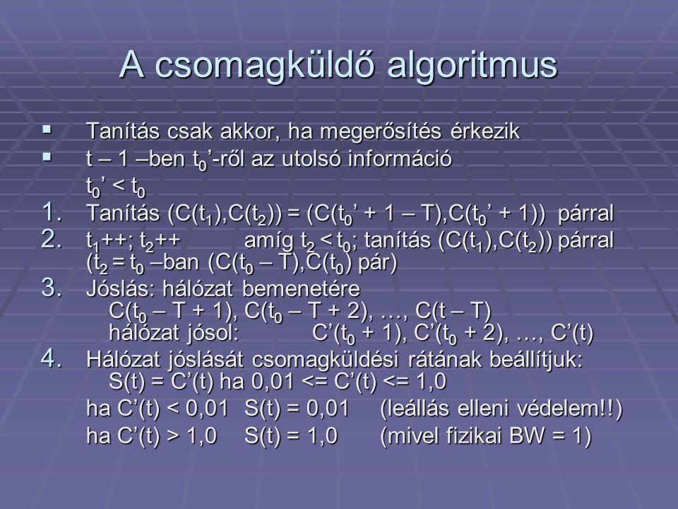 A csomagküldő algoritmus  Tanítás csak akkor, ha megerősítés érkezik  t – 1 –ben t 0 '-ről az utolsó információ t 0 ' < t 0 1.