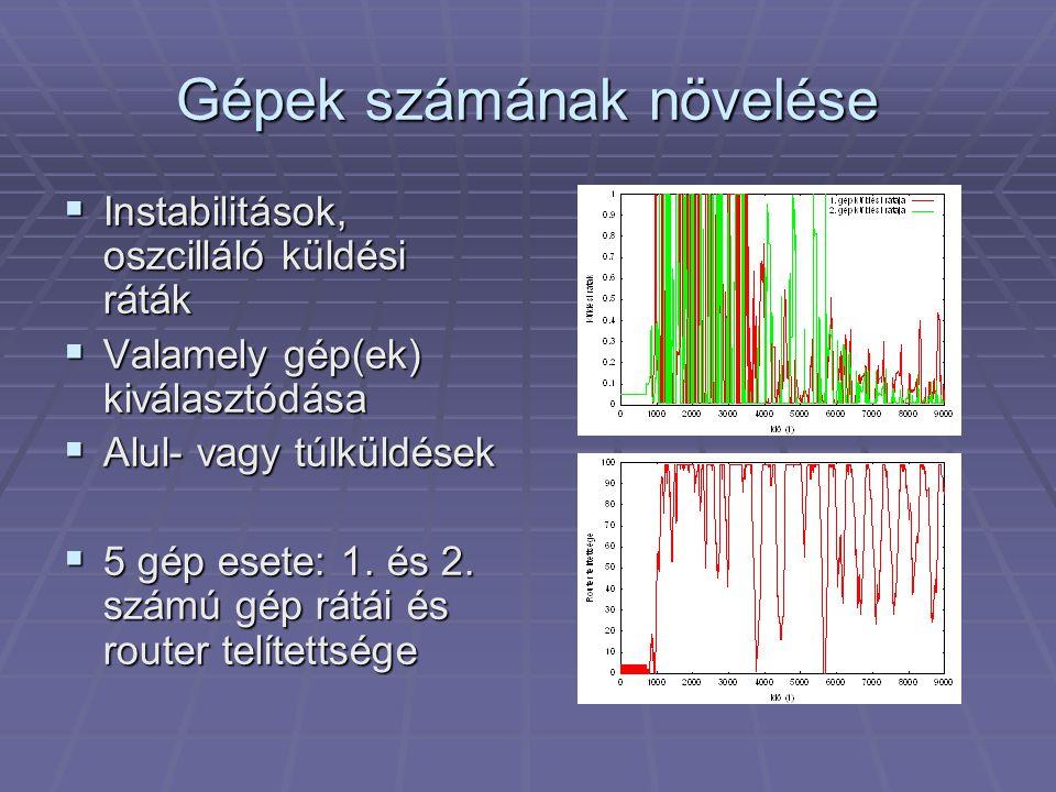 Gépek számának növelése  Instabilitások, oszcilláló küldési ráták  Valamely gép(ek) kiválasztódása  Alul- vagy túlküldések  5 gép esete: 1.