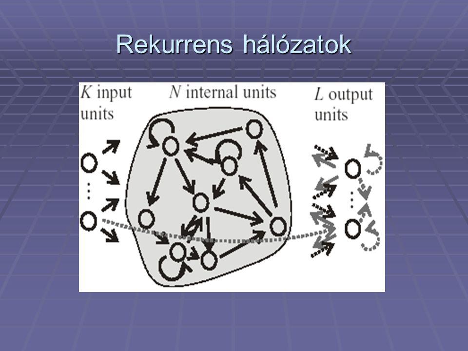Rekurrens hálózatok jellemzői  Bemeneti, rejtett és kimeneti réteg  Bemeneti réteg kapcsolatban van a rejtett réteggel és esetleg a kimenettel is  Rejtett réteg (reservoir) neuronjai (belső neuronok) kapcsolatban vannak egymással  Kimeneti réteg visszahathat a rejtett rétegre (visszacsatolás)  Kimenetek között is lehet kapcsolat  Taníthatatlanként voltak elkönyvelve