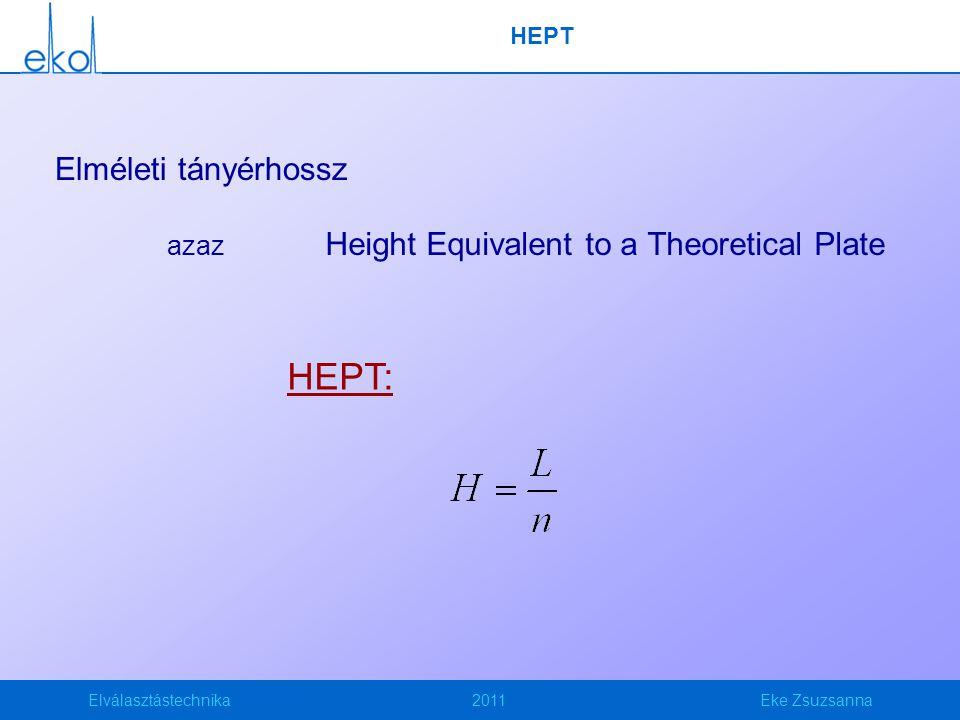 Elválasztástechnika2011Eke Zsuzsanna HEPT Elméleti tányérhossz azaz Height Equivalent to a Theoretical Plate HEPT:
