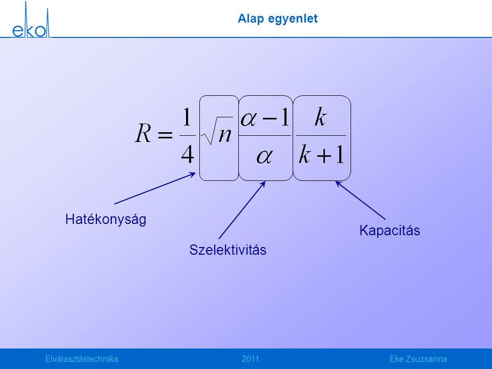 Elválasztástechnika2011Eke Zsuzsanna Alap egyenlet Hatékonyság Szelektivitás Kapacitás
