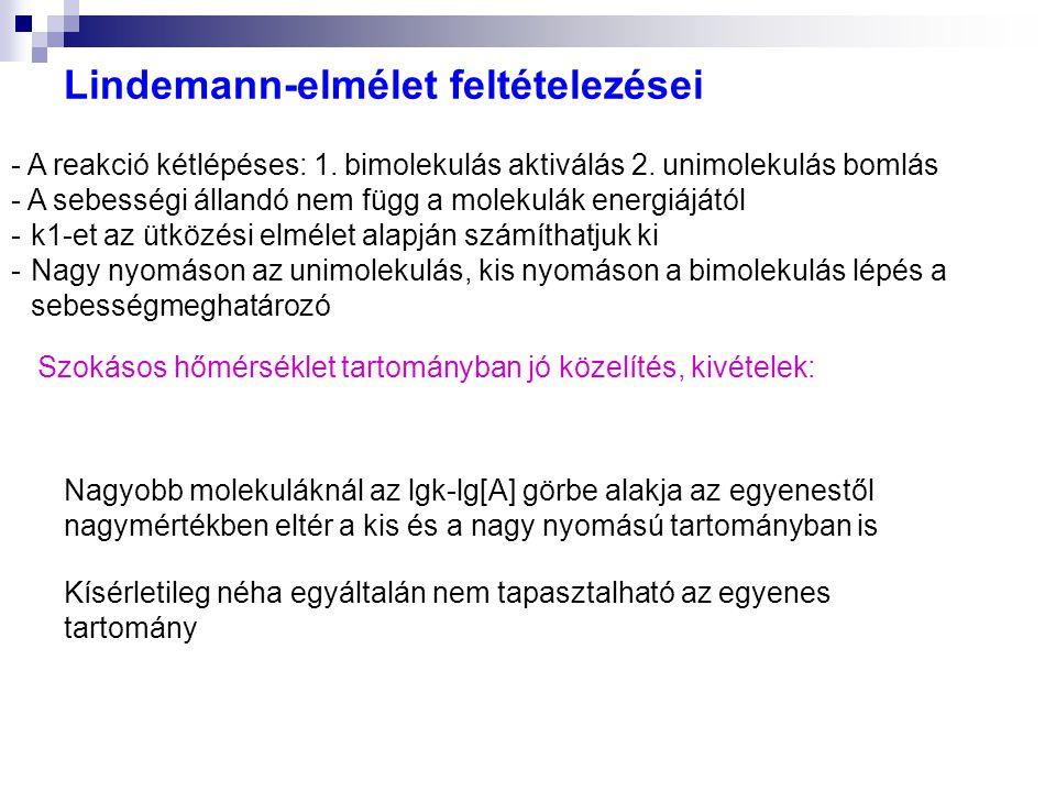 Lindemann-elmélet feltételezései - A reakció kétlépéses: 1.