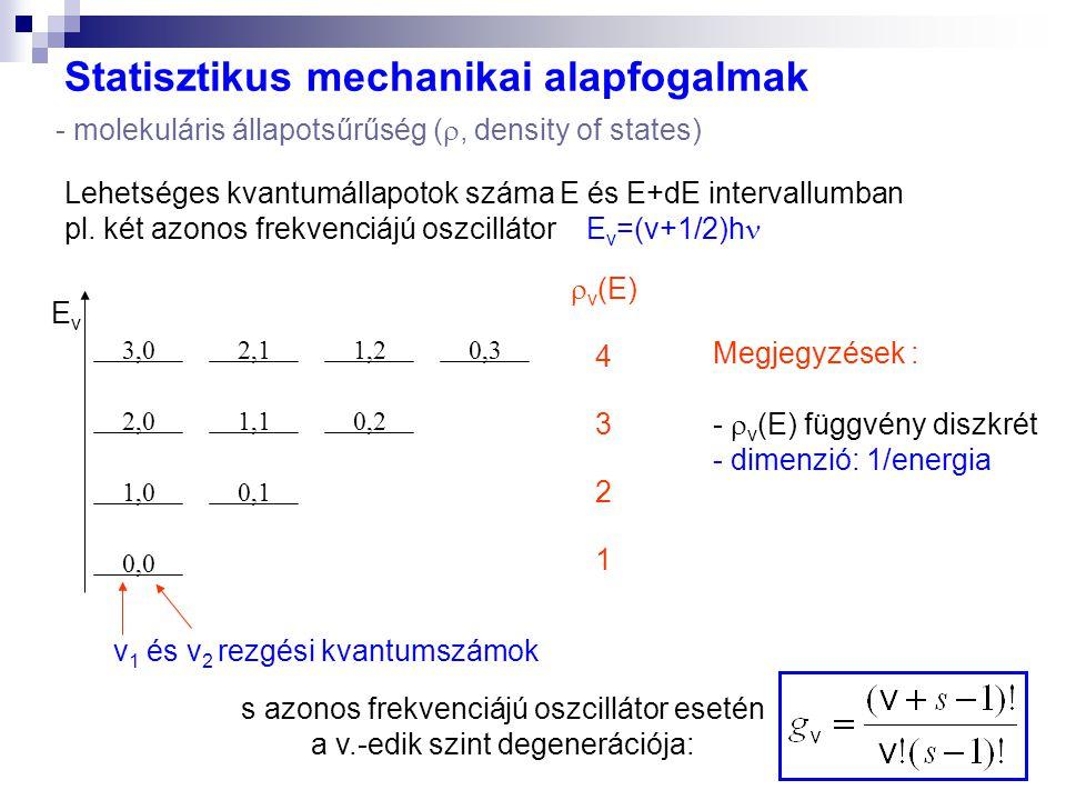 Lehetséges kvantumállapotok száma E és E+dE intervallumban pl. két azonos frekvenciájú oszcillátor E v =(v+1/2)h Statisztikus mechanikai alapfogalmak
