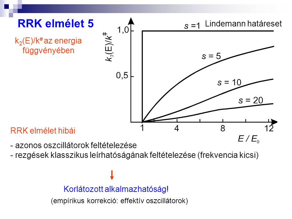 RRK elmélet 5 - azonos oszcillátorok feltételezése - rezgések klasszikus leírhatóságának feltételezése (frekvencia kicsi) Korlátozott alkalmazhatóság!