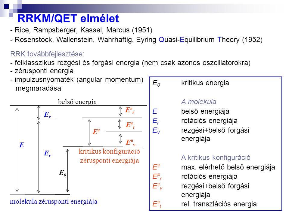 RRKM/QET elmélet RRK továbbfejlesztése: - félklasszikus rezgési és forgási energia (nem csak azonos oszcillátorokra) - Rice, Rampsberger, Kassel, Marcus (1951) - Rosenstock, Wallenstein, Wahrhaftig, Eyring Quasi-Equilibrium Theory (1952) E 0 kritikus energia A molekula E belső energiája E r rotációs energiája E v rezgési+belső forgási energiája A kritikus konfiguráció E # max.