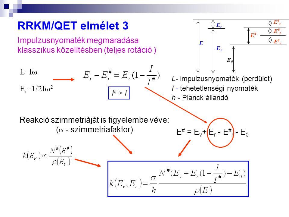 RRKM/QET elmélet 3 E # = E v + E r - E # r - E 0 E E#vE#v E#tE#t E#rE#r EvEv ErEr E#E# E0E0 Impulzusnyomaték megmaradása klasszikus közelítésben (teljes rotáció ) L- impulzusnyomaték (perdület) I - tehetetlenségi nyomaték h - Planck állandó Reakció szimmetriáját is figyelembe véve: (  - szimmetriafaktor) I # > I L=I  E r =1/2I  2