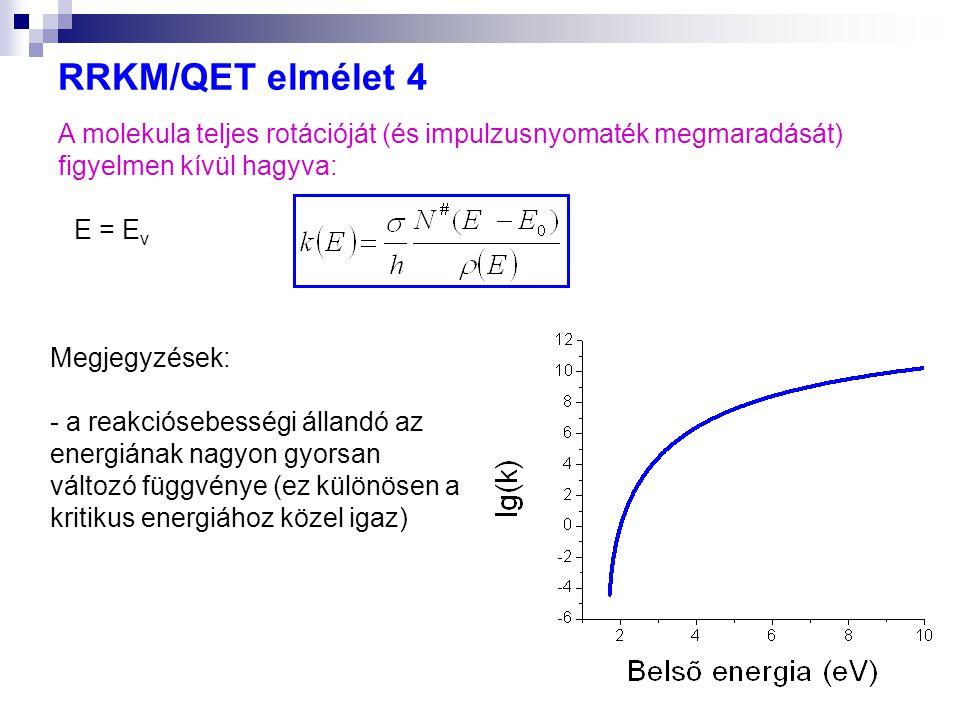 RRKM/QET elmélet 4 A molekula teljes rotációját (és impulzusnyomaték megmaradását) figyelmen kívül hagyva: E = E v Megjegyzések: - a reakciósebességi állandó az energiának nagyon gyorsan változó függvénye (ez különösen a kritikus energiához közel igaz)