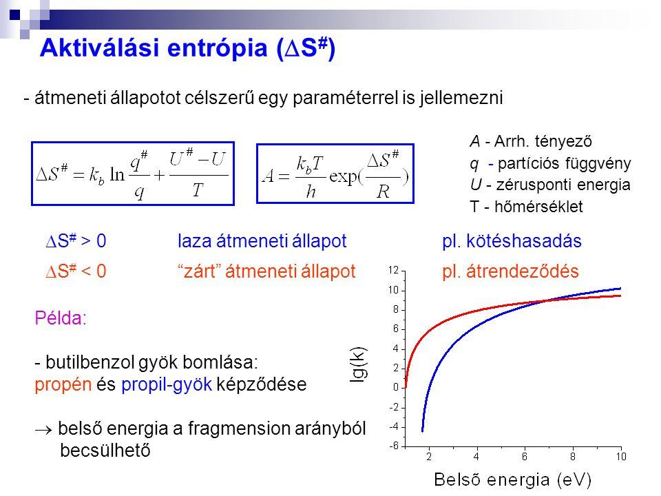 """Aktiválási entrópia (  S # ) - átmeneti állapotot célszerű egy paraméterrel is jellemezni  S # > 0laza átmeneti állapotpl. kötéshasadás  S # < 0""""zá"""
