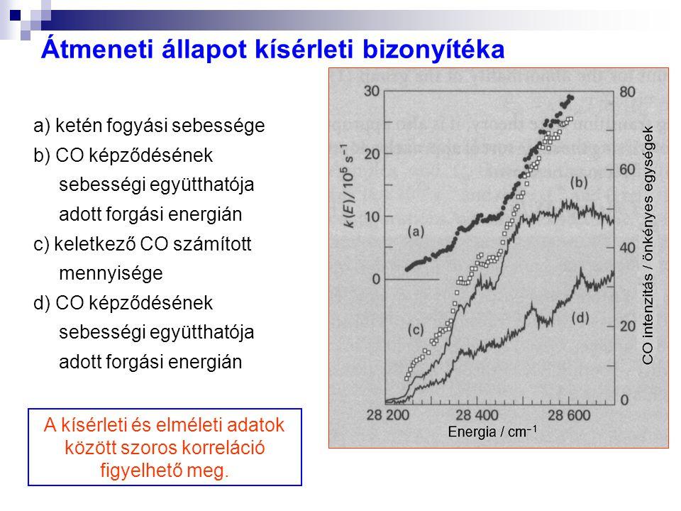 Átmeneti állapot kísérleti bizonyítéka a) ketén fogyási sebessége b) CO képződésének sebességi együtthatója adott forgási energián c) keletkező CO szá