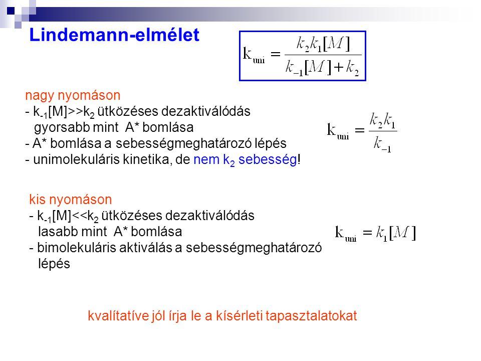 Lindemann-elmélet érékelése Több nagyságrendnyi eltérés a kísérleti és a számított [M] 1/2 között  aktiválás sebességének alulbecslése  nem veszi figyelembe a belső szerkezetet Ütközési elméletből végtelen nyomásra extrapolált sebességi együttható Az a koncentráció, amelynél a kísérleti sebességi együttható a felére csökken A fentiek alapján a kísérletileg mért k  értékéből [M] 1/2 számítható Z - ütközési frekvenciafaktor E - aktiválási energia