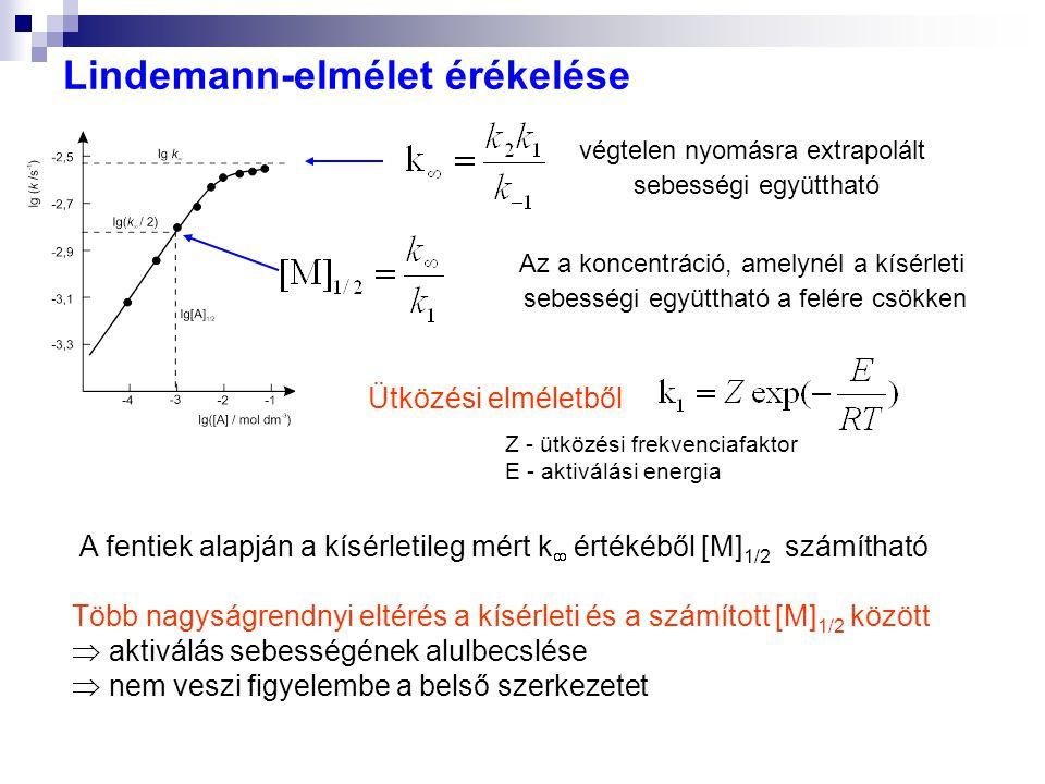 Lindemann-elmélet érékelése Több nagyságrendnyi eltérés a kísérleti és a számított [M] 1/2 között  aktiválás sebességének alulbecslése  nem veszi fi