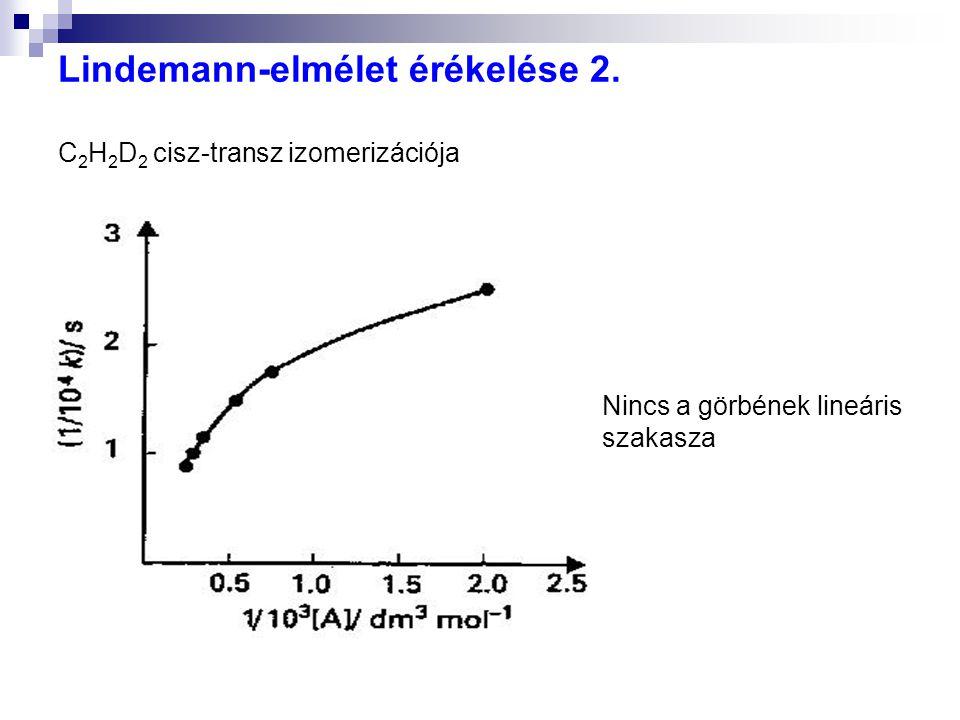 Lindemann-elmélet érékelése 2. C 2 H 2 D 2 cisz-transz izomerizációja Nincs a görbének lineáris szakasza