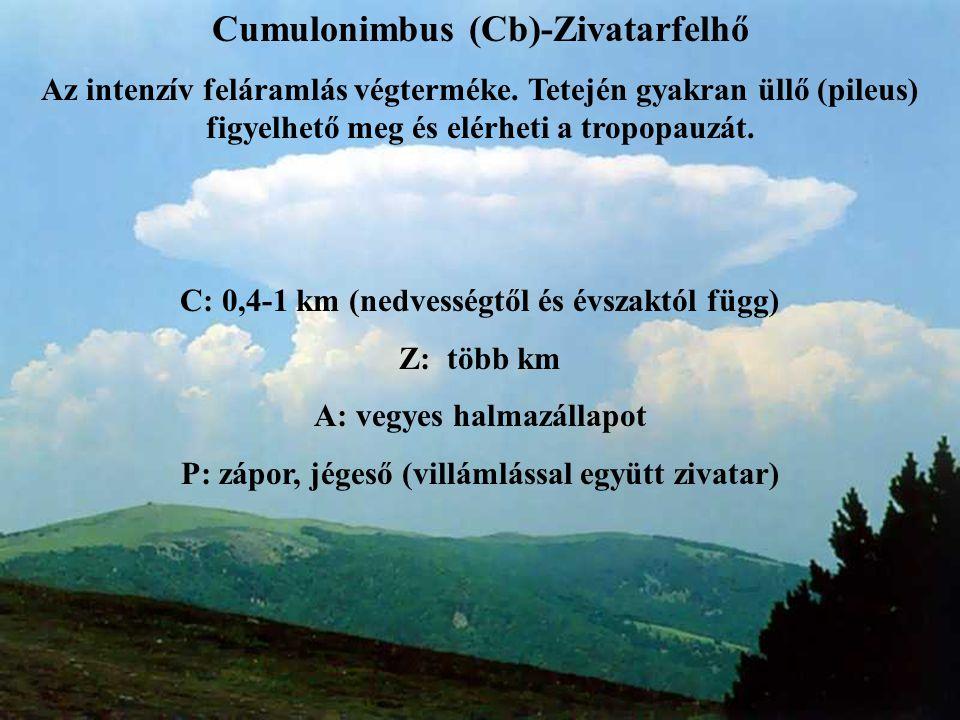 Cumulonimbus (Cb)-Zivatarfelhő Az intenzív feláramlás végterméke. Tetején gyakran üllő (pileus) figyelhető meg és elérheti a tropopauzát. C: 0,4-1 km