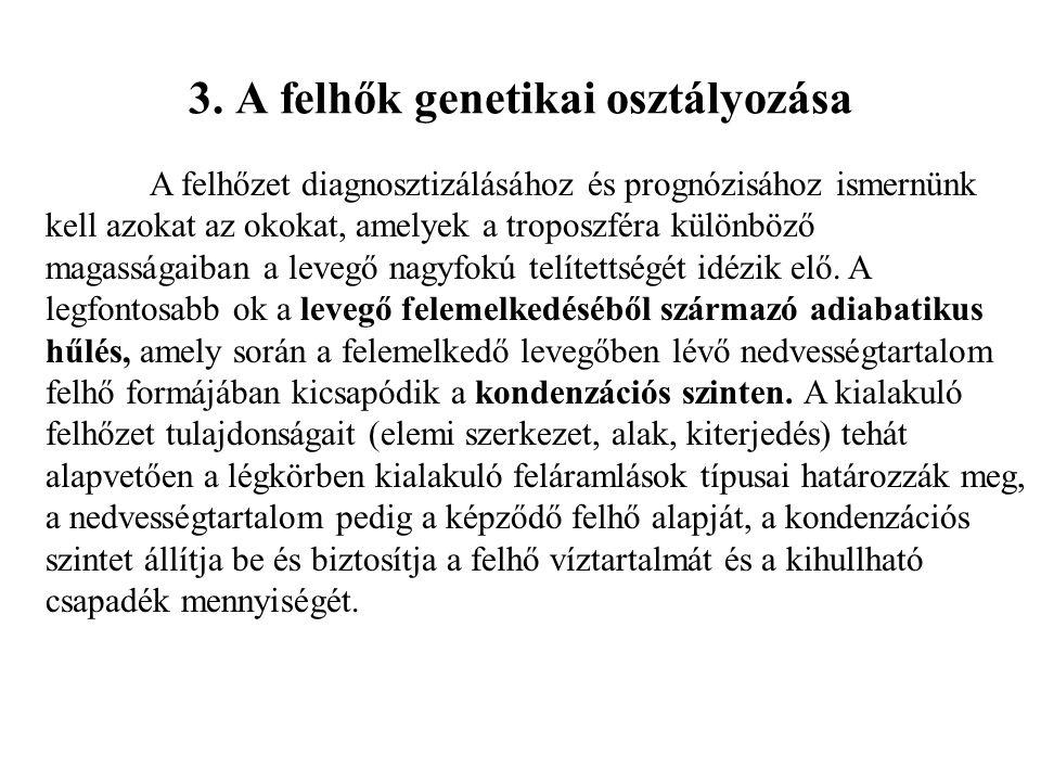 3. A felhők genetikai osztályozása A felhőzet diagnosztizálásához és prognózisához ismernünk kell azokat az okokat, amelyek a troposzféra különböző ma