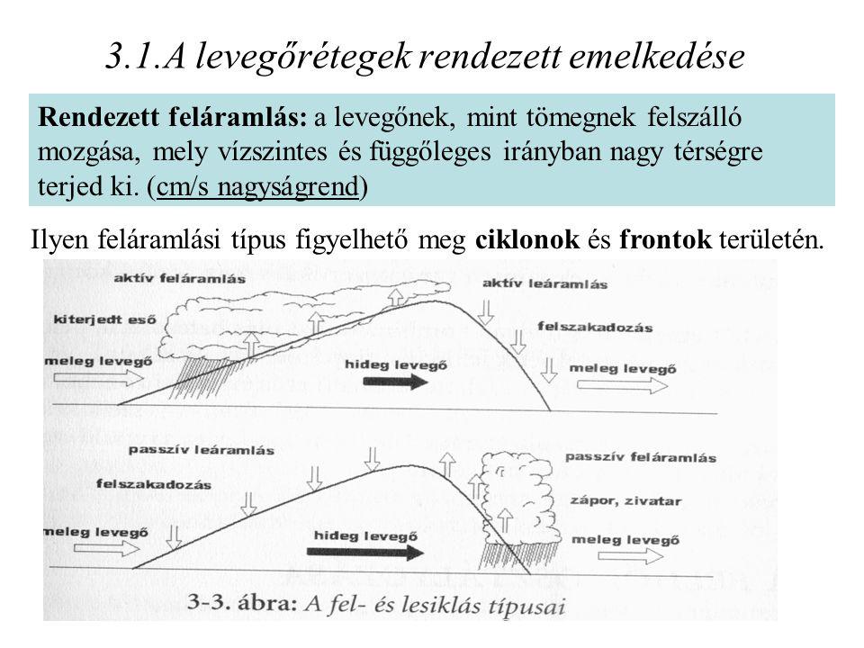 3.1.A levegőrétegek rendezett emelkedése Rendezett feláramlás: a levegőnek, mint tömegnek felszálló mozgása, mely vízszintes és függőleges irányban na