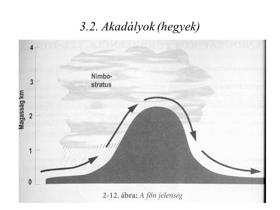 3.2. Akadályok (hegyek)