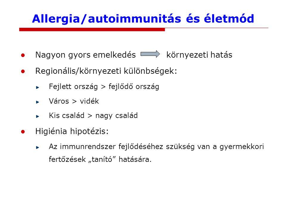 """Allergia/autoimmunitás és életmód Nagyon gyors emelkedés környezeti hatás Regionális/környezeti különbségek: Fejlett ország > fejlődő ország Város > vidék Kis család > nagy család Higiénia hipotézis: Az immunrendszer fejlődéséhez szükség van a gyermekkori fertőzések """"tanító hatására."""