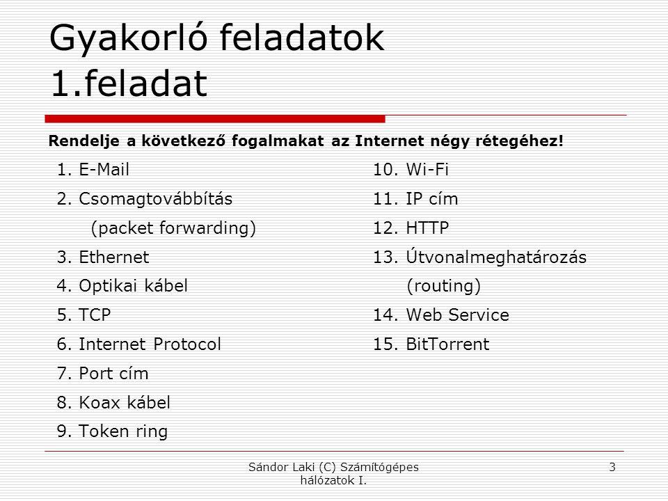 Gyakorló feladatok 1.feladat Sándor Laki (C) Számítógépes hálózatok I. 3 Rendelje a következő fogalmakat az Internet négy rétegéhez! 1. E-Mail 2. Csom