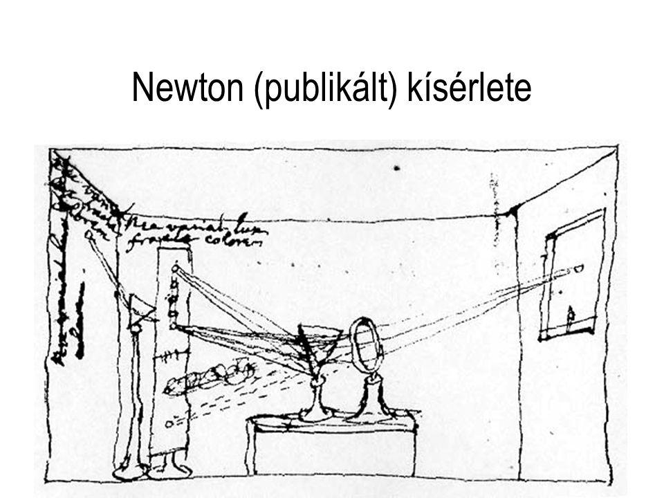 Newton (publikált) kísérlete