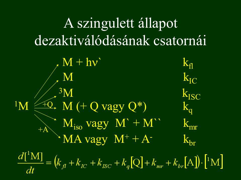 A szingulett állapot dezaktiválódásának csatornái 1M1M M + h ` k fl M k IC 3 M k ISC M (+ Q vagy Q*)k q +Q+Q M iso vagy M` + M``k mr MA vagy M + + A -