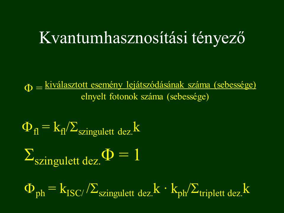Kvantumhasznosítási tényező  = kiválasztott esemény lejátszódásának száma (sebessége) elnyelt fotonok száma (sebessége)  fl = k fl /  szingulett de