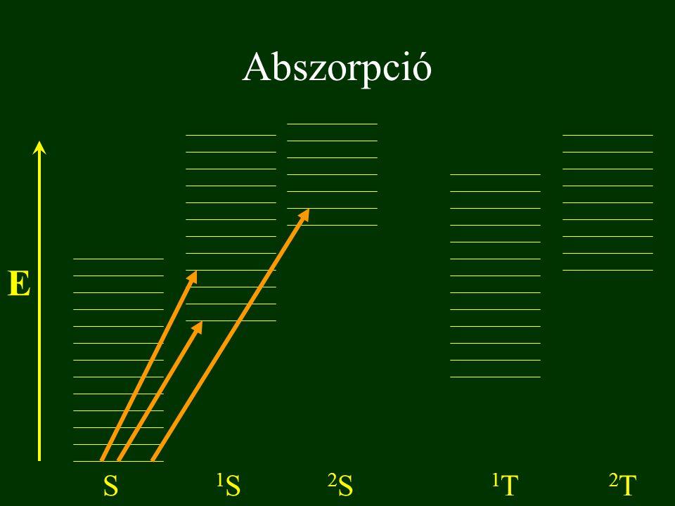 Abszorpció E S 1S1S 2S2S 1T1T 2T2T