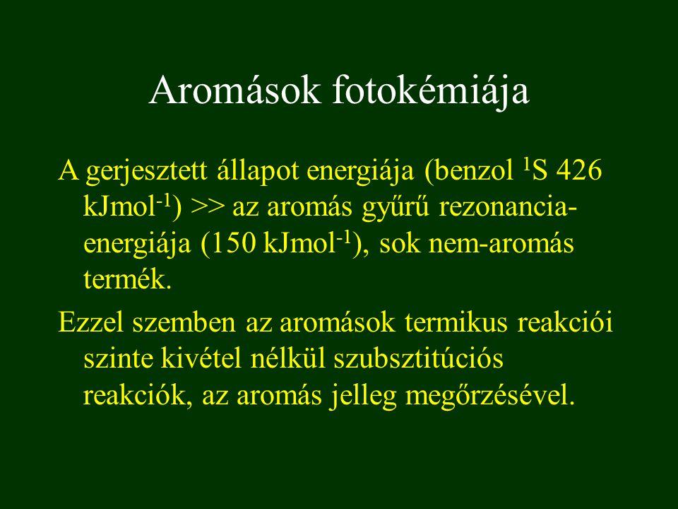 A gerjesztett állapot energiája (benzol 1 S 426 kJmol -1 ) >> az aromás gyűrű rezonancia- energiája (150 kJmol -1 ), sok nem-aromás termék. Ezzel szem