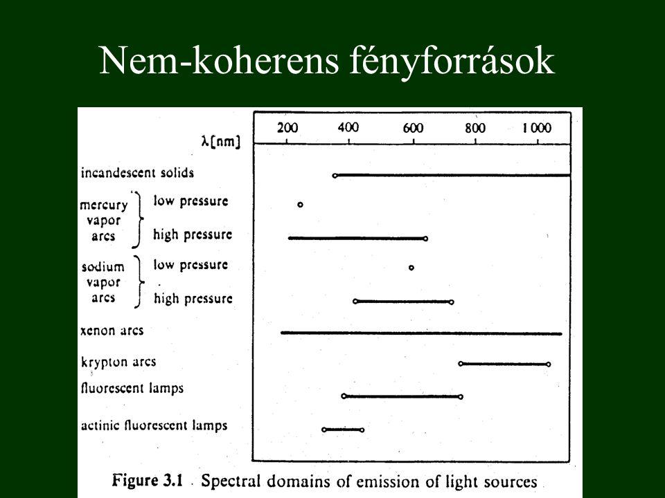 Nem-koherens fényforrások
