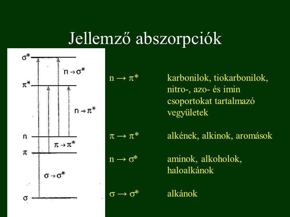 Jellemző abszorpciók n →  *karbonilok, tiokarbonilok, nitro-, azo- és imin csoportokat tartalmazó vegyületek  →  * alkének, alkinok, aromások n → 