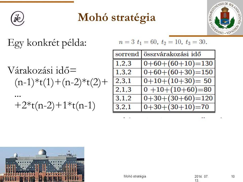 Mohó stratégia 2014. 07. 13. 10Mohó stratégia Egy konkrét példa: Várakozási idő= (n-1)*t(1)+(n-2)*t(2)+... +2*t(n-2)+1*t(n-1)