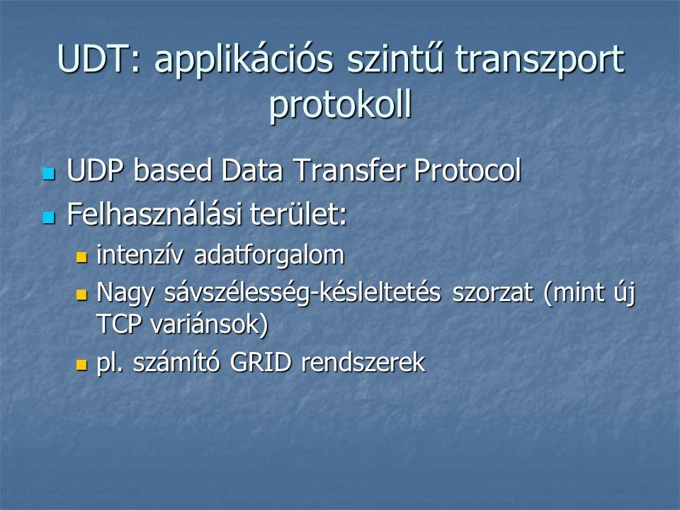 UDT: applikációs szintű transzport protokoll UDP based Data Transfer Protocol UDP based Data Transfer Protocol Felhasználási terület: Felhasználási te