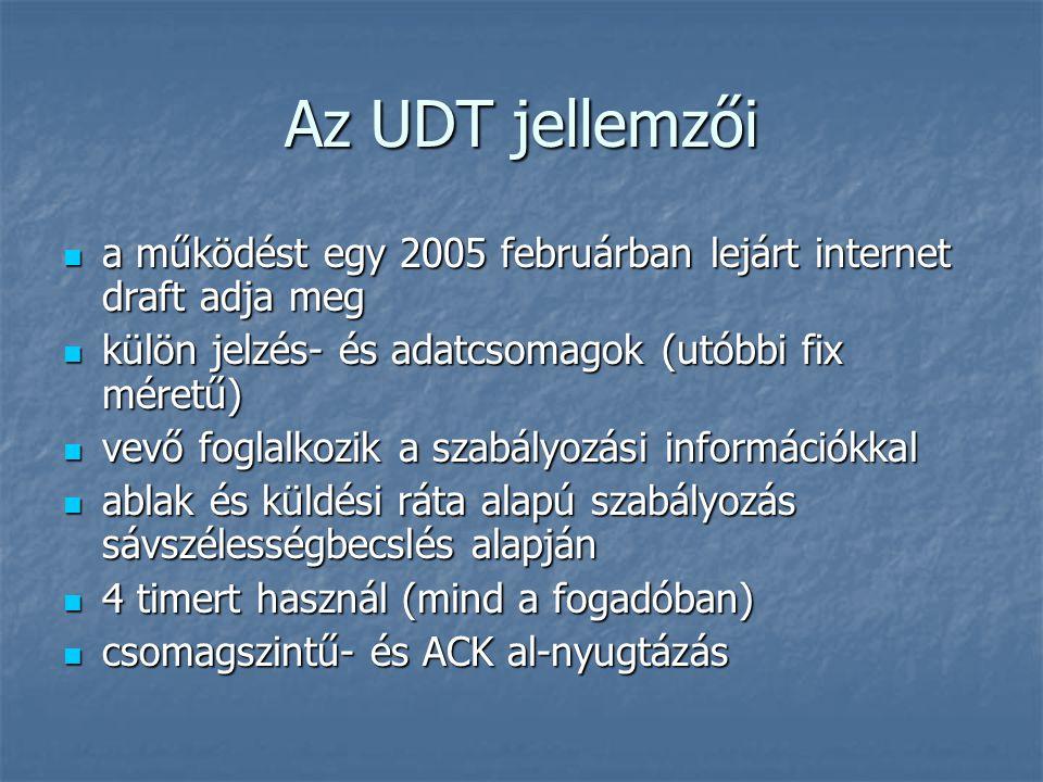 Az UDT jellemzői a működést egy 2005 februárban lejárt internet draft adja meg a működést egy 2005 februárban lejárt internet draft adja meg külön jel