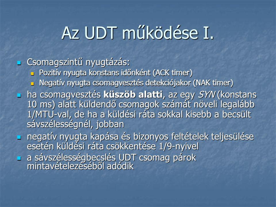 Az UDT működése I. Csomagszintű nyugtázás: Csomagszintű nyugtázás: Pozitív nyugta konstans időnként (ACK timer) Pozitív nyugta konstans időnként (ACK