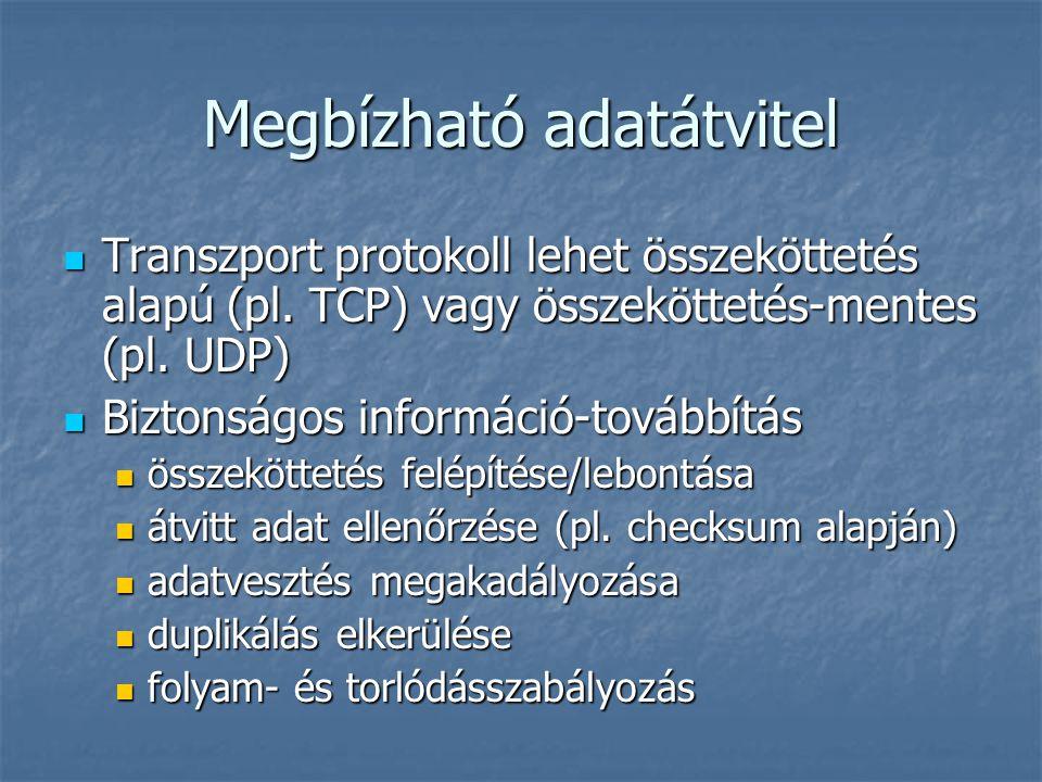 Megbízható adatátvitel Transzport protokoll lehet összeköttetés alapú (pl. TCP) vagy összeköttetés-mentes (pl. UDP) Transzport protokoll lehet összekö