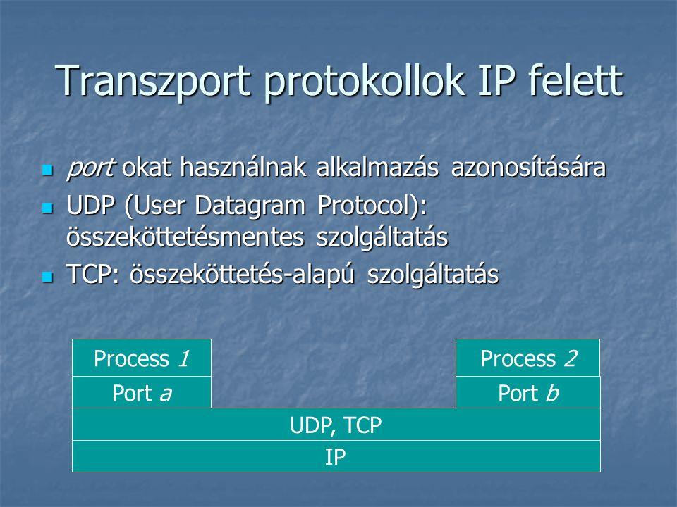 Transzport protokollok IP felett port okat használnak alkalmazás azonosítására port okat használnak alkalmazás azonosítására UDP (User Datagram Protoc